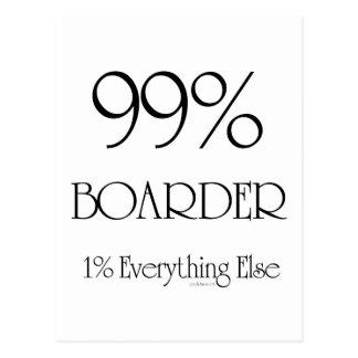 99% Boarder Postcard