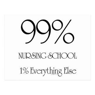 99% Nursing School Postcard