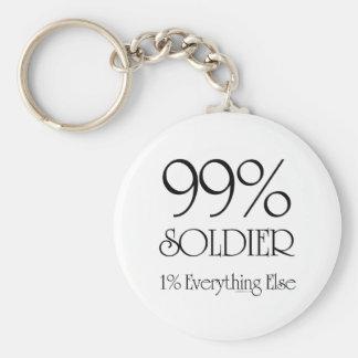 99% Soldier Keychain