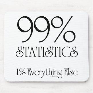 99% Statistics Mouse Pad