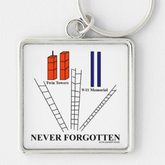 9/11 Commemorative Never Forgotten Silver-Colored Square Key Ring