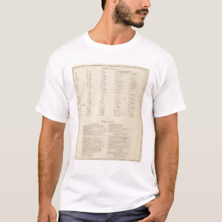 9 Congressional Districts T-Shirt