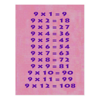 9 Times Table Collectible Postcard