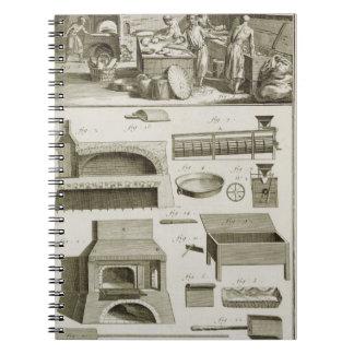 A bakery and baking equipment, from the 'Encyclope Notebooks