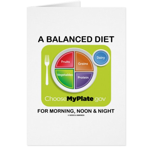 A Balanced Diet For Morning Noon And Night MyPlate Cards