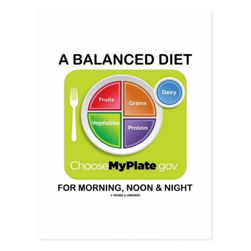 A Balanced Diet For Morning Noon And Night MyPlate Postcard