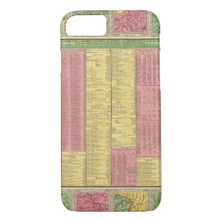 A Concise View of the Number, Resources iPhone 8/7 Case