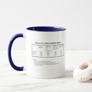A more realistic ballot mug