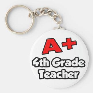 A Plus 4th Grade Teacher Keychains