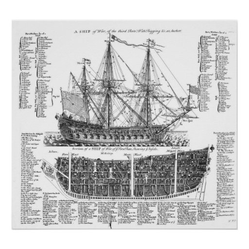 A Ship of War Posters
