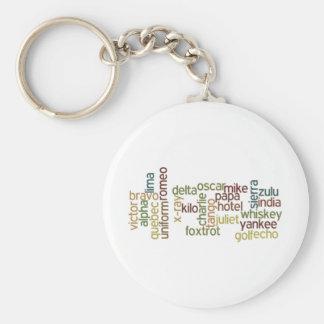 A Through Z Phonetic Alphabet Telephony (Wordle) Basic Round Button Key Ring