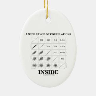 A Wide Range Of Correlations Inside Ceramic Oval Decoration