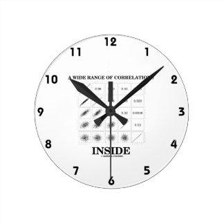 A Wide Range Of Correlations Inside Clocks