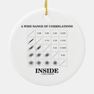 A Wide Range Of Correlations Inside Christmas Ornaments