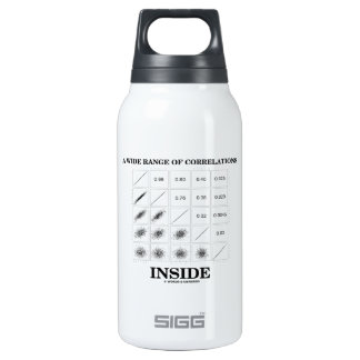 A Wide Range Of Correlations Inside Insulated Water Bottle