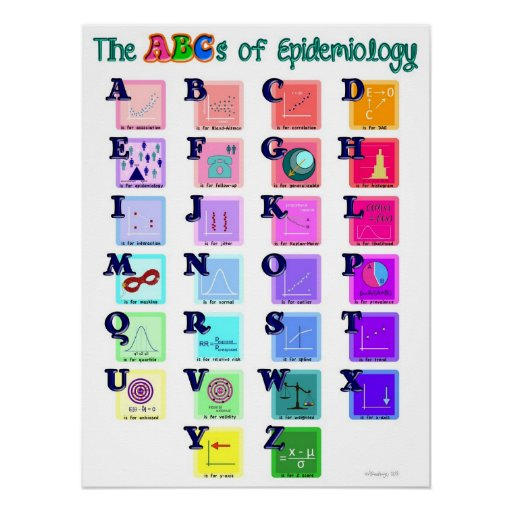 ABCs of Epidemiology Poster