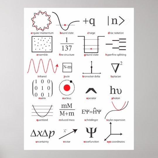 ABCs of Quantum Mechanics Poster