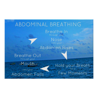 Abdominal breathing technique poster