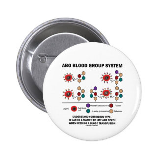 ABO Blood Group System Understand Blood Type 6 Cm Round Badge
