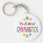 About Gymnastics
