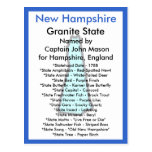 About New Hampshire Postcards
