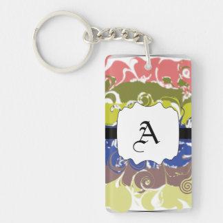 Abstract Art Acrylic Keychains
