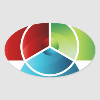 Abstract Partitioned Pie Chart Oval Sticker