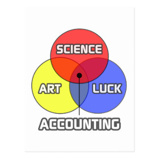 Accounting .. Science Art Luck Postcard