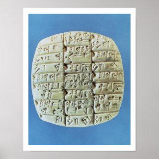 Accounts Table with cuneiform script, c.2400 BC (t Poster