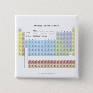 Accurate illustration of the Periodic Table. 15 Cm Square Badge