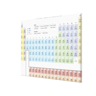 Accurate illustration of the Periodic Table. Canvas Print