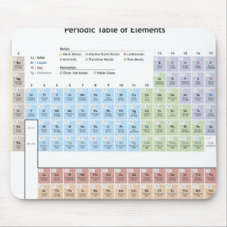 Accurate illustration of the Periodic Table. Mouse Mat