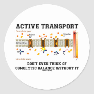Active Transport Don t Think Of Osmolytic Balance Stickers