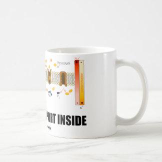 Active Transport Inside (Sodium-Potassium Pump) Basic White Mug