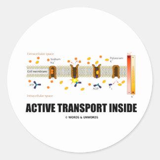 Active Transport Inside Sodium-Potassium Pump Sticker