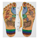 Acupressure Points Pressure Chart for the Feet