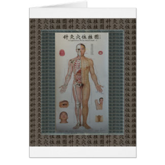 Acupuncture points full body front wall art greeting card