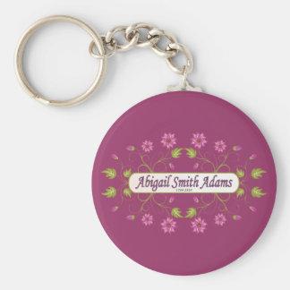 Adams ~ Abigail Smith Basic Round Button Key Ring