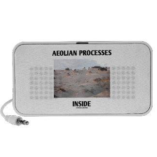 Aeolian Processes Inside (Rocky Landscape) Mini Speakers