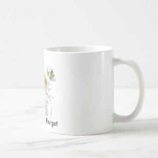 Aeroport du Bourget Classic White Coffee Mug