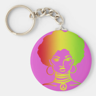 AFROLICOUS PINK KEY CHAIN