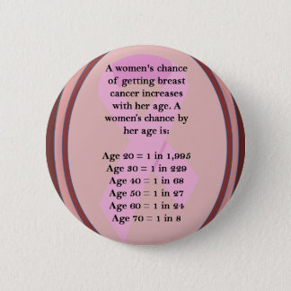 Age Matters 6 Cm Round Badge