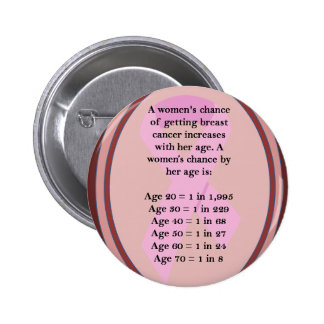 Age Matters Button