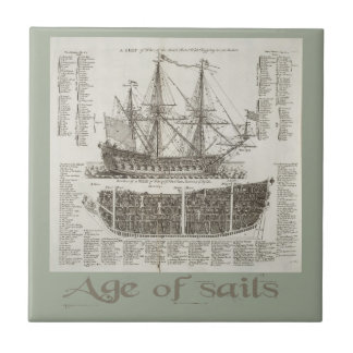 Age of Sails Small Square Tile