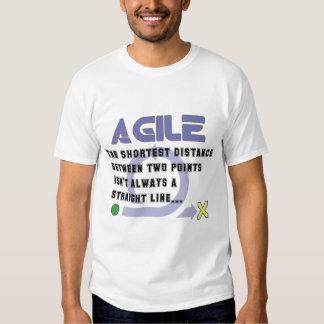 Agile - The shortest distance Tees