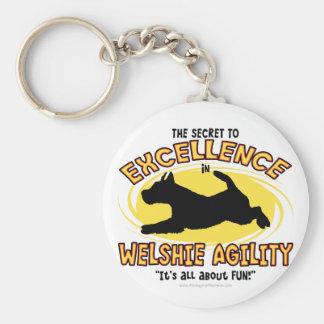 Agility Welsh Terrier Secret Keychain