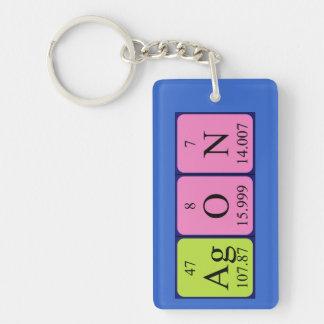 Agon periodic table name keyring Single-Sided rectangular acrylic key ring