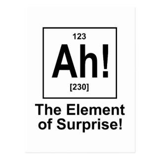 Ah! The Element of Surprise. Postcard