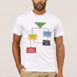 AI flowchart T-Shirt