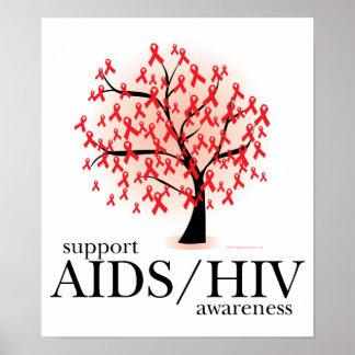 AIDS/HIV Tree Poster